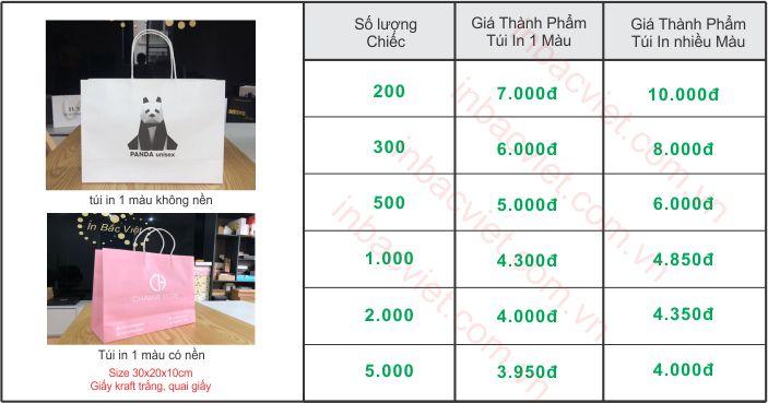 Bảng Giá In Túi Giấy Shop Thời Trang Size 30x20x10cm